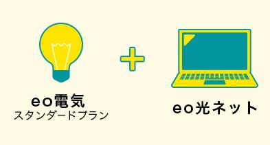 eo電気 スタンダードプラン+eo光ネット