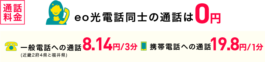 eo光電話同士の通話は0円 一般電話への通話8.14円/3分 携帯電話への通話 19.8円/1分